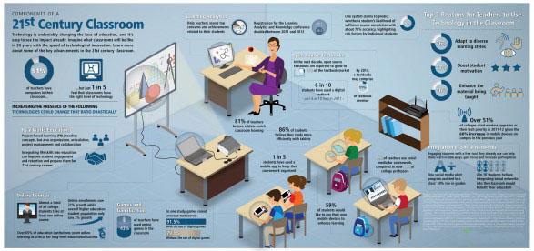 future-classroom